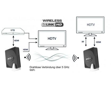 HDMI подовжувач по 5Ггц